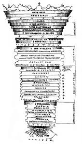 Dante S Inferno Chart The Topography Of Hell Bldgblog