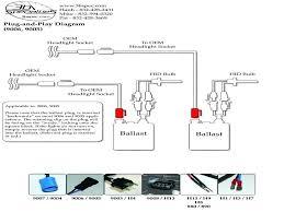 h4 headlight wiring diagram h4 halogen bulb wiring diagram H4 Headlight Bulb Wiring at Wiring Diagram For H4 Bulb