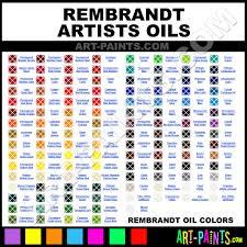 How To Mix Acrylic Paint Colors Chart Utrecht Artist Oil Paint Colors Artist Oil Color Chart