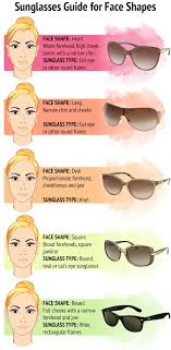 Sunglasses Guide For Face Shapes Face Shapes Sunglasses