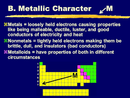 IIIIII III. Periodic Trends (p ) Ch. 6 - The Periodic Table. - ppt ...