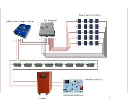 power solar wiring car wiring diagram download moodswings co Solar Panel Hook Up Diagram wiring diagram for this mobile off grid solar power system power solar wiring wiring diagram for solar power system the wiring diagram, wiring diagram Solar Panel Setup Diagram