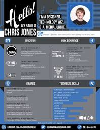 Creative Resume Graphic Web Designer By Ochrisjoneso On Deviantart