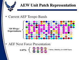 Aef Tempo Band Related Keywords Suggestions Aef Tempo