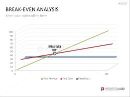Break Even Graph Excel Break Even Analysis Powerpoint Template