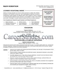 Lvn Resume Sample No Experience Lvn Cover Letter Templates