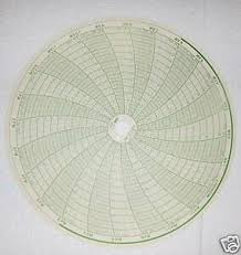 Circular Chart Paper Details About 12 Inch Dual Range 24hr Circular Chart Paper 15 0 50 Psig 25 To 150 C