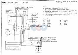 zone valve wiring diagram honeywell within control autoctono me Honeywell 2 Zone System wireless zoning systems inside honeywell zone control wiring new diagram