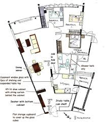office fengshui. Kitchen Layout - Feng Shui At Forum. Office Fengshui