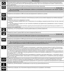 Обозначения значков приборной панели в автомобиле КАНІВ ІНФО  mercedes vito v klasse 004 jpg