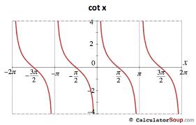 apex algebra 2 study guide for semester