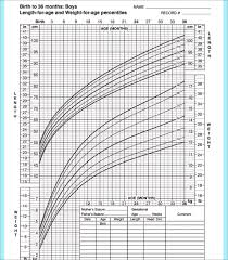 Growth Chart Who Pdf 21 Baby Growth Chart Templates Free Word Pdf Excel Formats