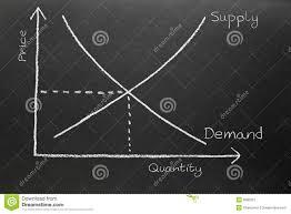 Blackboard Chart Price Supply And Demand Chart On A Blackboard Stock Image Image