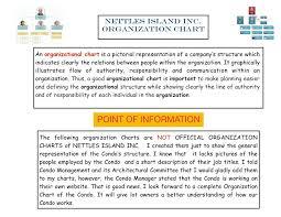 Ni Chart Ni Organization Chart Nettles Island Community