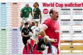 Rugby World Cup 2019 Download Your Free Wallchart With All