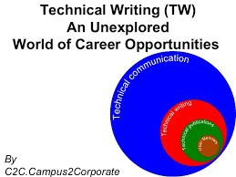 technical writing tw one of the highest paying jobs in in
