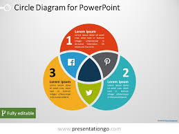 Circle Charts That Overlap 3 Circle Venn Powerpoint Diagram Presentationgo Com