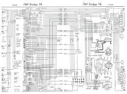 1968 dodge coronet wiring diagram wiring diagram perf ce 1965 dodge coronet wiring diagram wiring diagram perf ce 1968 dodge coronet wiring diagram
