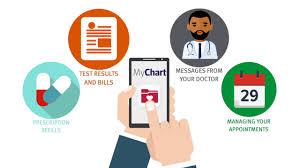 Mychart Powered By Salem Health Hospitals And Clinics