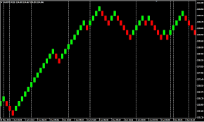 Forex Definition Wiki Forex Trading Definition For