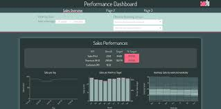 But no matter what i try, i still get double dots on a line. Create A Professional Dashboard With Dash And Css Bootstrap By Gabriele Albini Towards Data Science
