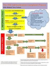 Eeo Process Chart Eeo Process Chart Equal Employment Opportunity Eeo