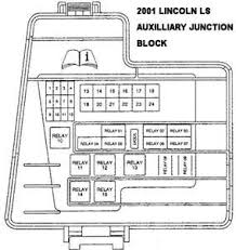 2001 lincoln ls fuse box diagram questions pictures fixya 12 7 2011 1 18 34 am jpg question about lincoln ls