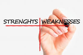 interview q what are your strengths and weaknesses  what are your strengths and weaknesses interview question