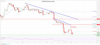 Market Tumbles Bitcoin Ethereum Xrp Eos Price Analysis