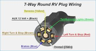 7 pole rv plug wiring diagram onlineromania info rv plug wiring diagram 7 pole rv plug wiring diagram brainglue