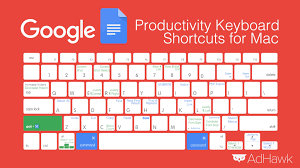 Google Docs Keyboard Shortcuts Free Pdf Cheat Sheet