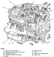 similiar 98 chevy s10 blazer vacuum diagram keywords 2001 chevy s10 engine in addition 98 chevy blazer 4 3 engine diagram