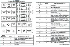 03 ford windstar fuse diagram best of 2001 ford windstar fuse box 2000 ford windstar fuse box diagram 03 ford windstar fuse diagram best of 2001 ford windstar fuse box 2001 ford windstar fuse box open