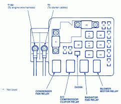 1995 honda civic lx fan wiring diagram wiring diagrams 1997 honda civic wiring harness at 97 Civic Wiring Diagram