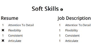 Hard Skills List Resumes 10 Applicant Tracking System Challenges And Solutions For