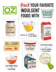 Greek Yogurt Conversion Chart The Dr Oz Show