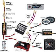 wiring two amps wiring image wiring diagram rookie question how to run the wires maxima forums on wiring two amps