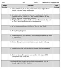 A Raisin In The Sun Character Analysis Chart Raisin In The Sun Essay Questions Exam Paper Answers