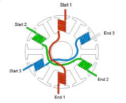 3 phase induction motor winding diagram pdf 3 3 phase motor winding diagram 3 image wiring diagram on 3 phase induction motor