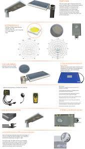 Solar Light Parts Manufacturers Aluminum Hgtv Solar Light Replacement Parts