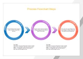 Process Template Process Steps Free Process Steps Templates