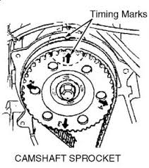 1991 ford courier timing marks and timing belt replacement here is a diagram of how the timing cam pulley should be set the crank pulley at tdc