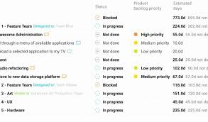 Weekly Status Report Sample With Basic Expense Report Template New