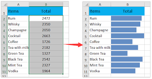 How To Insert A Bar Chart In Excel How To Insert In Cell Bar Chart In Excel