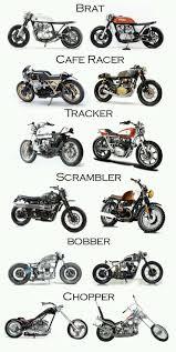 Motorcycle Types Chart Pin On Motor Modifikasi