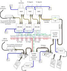 loconet wiring diagrams notebook digitrax nce cab bus cross jmri hardware support standalone loconet acirc reg image showing example of throttle loconet isolated from standalone