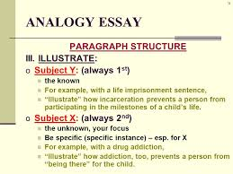 Analogy Essay Structure 2 Analogy Essay General Outline I