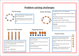 Pe Lesson Plan Oaa Problem Solving Cards