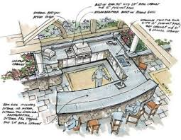 Outdoor Kitchen Plans How To Make Your Own Design Ideas 13