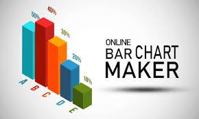 Free Bar Chart Maker 10 Free Online Bar Chart Maker